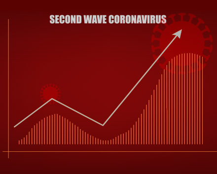 Second Wave of COVID Cases