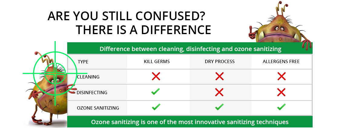 Cleaning disinfecting sanitizing table